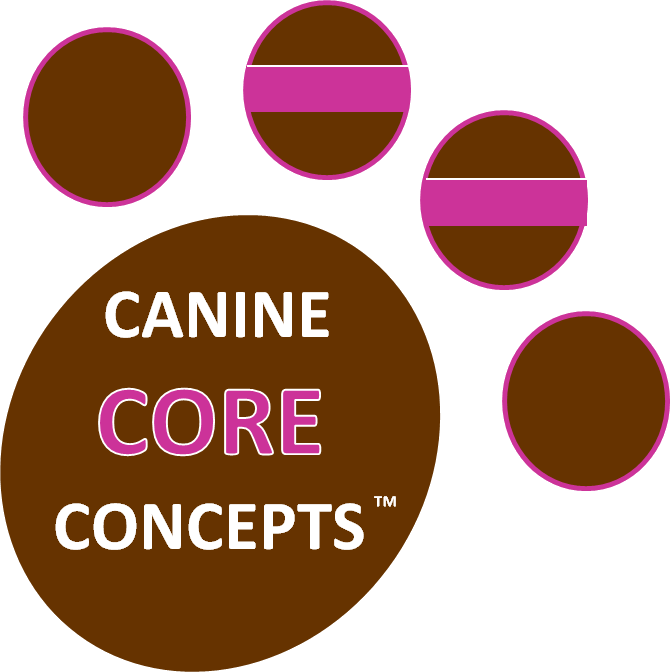 Caninenergy and Canine Core Concepts